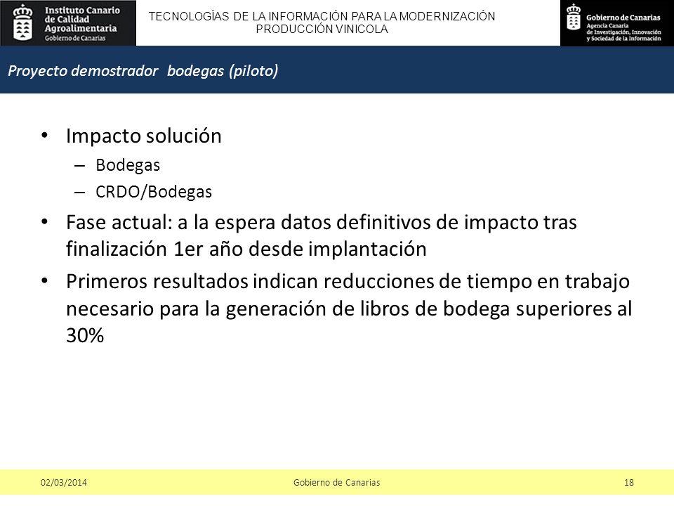 TECNOLOGÍAS DE LA INFORMACIÓN PARA LA MODERNIZACIÓN PRODUCCIÓN VINICOLA Impacto solución – Bodegas – CRDO/Bodegas Fase actual: a la espera datos definitivos de impacto tras finalización 1er año desde implantación Primeros resultados indican reducciones de tiempo en trabajo necesario para la generación de libros de bodega superiores al 30% Gobierno de Canarias1802/03/2014 Proyecto demostrador bodegas (piloto)
