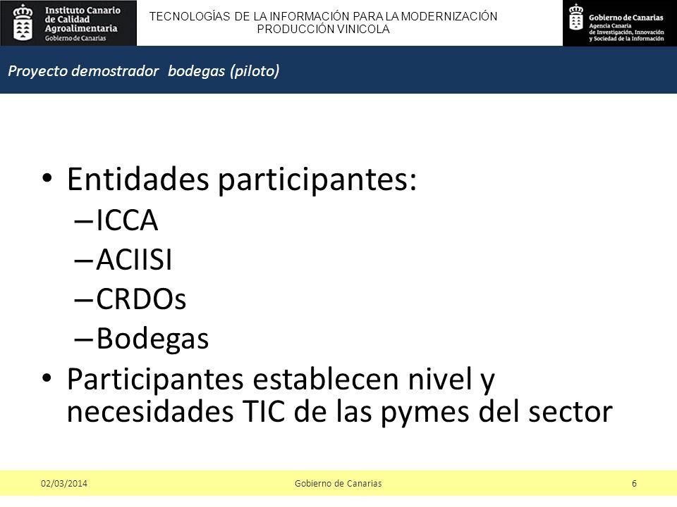 TECNOLOGÍAS DE LA INFORMACIÓN PARA LA MODERNIZACIÓN PRODUCCIÓN VINICOLA Entidades participantes: – ICCA – ACIISI – CRDOs – Bodegas Participantes establecen nivel y necesidades TIC de las pymes del sector Gobierno de Canarias602/03/2014 Proyecto demostrador bodegas (piloto)