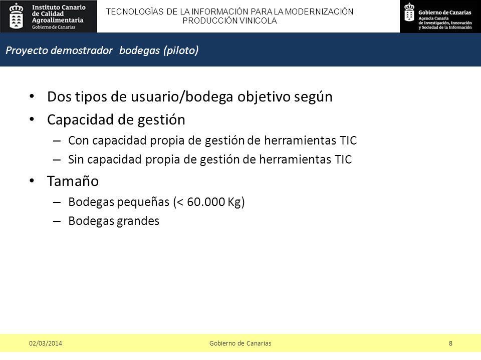 TECNOLOGÍAS DE LA INFORMACIÓN PARA LA MODERNIZACIÓN PRODUCCIÓN VINICOLA Dos tipos de usuario/bodega objetivo según Capacidad de gestión – Con capacidad propia de gestión de herramientas TIC – Sin capacidad propia de gestión de herramientas TIC Tamaño – Bodegas pequeñas (< 60.000 Kg) – Bodegas grandes Gobierno de Canarias802/03/2014 Proyecto demostrador bodegas (piloto)