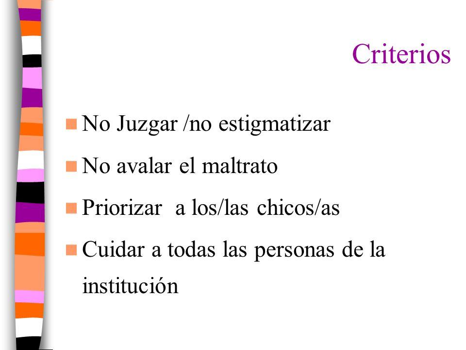 Criterios No Juzgar /no estigmatizar No avalar el maltrato Priorizar a los/las chicos/as Cuidar a todas las personas de la institución