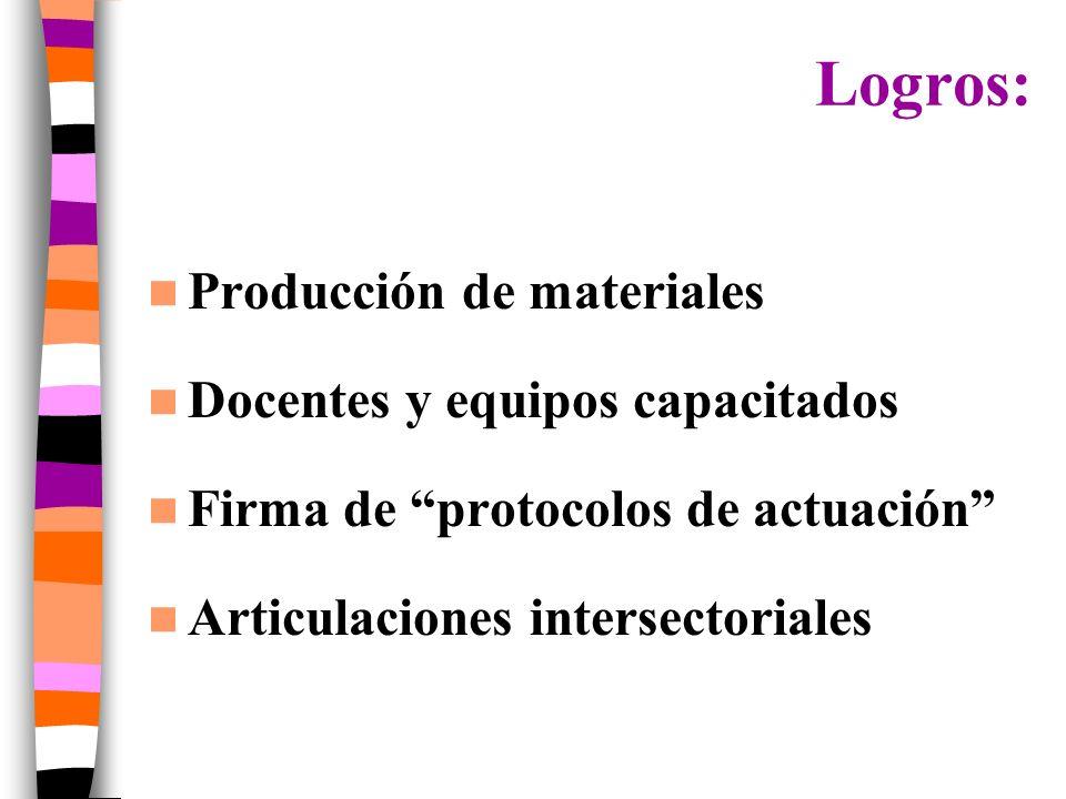 Logros: Producción de materiales Docentes y equipos capacitados Firma de protocolos de actuación Articulaciones intersectoriales