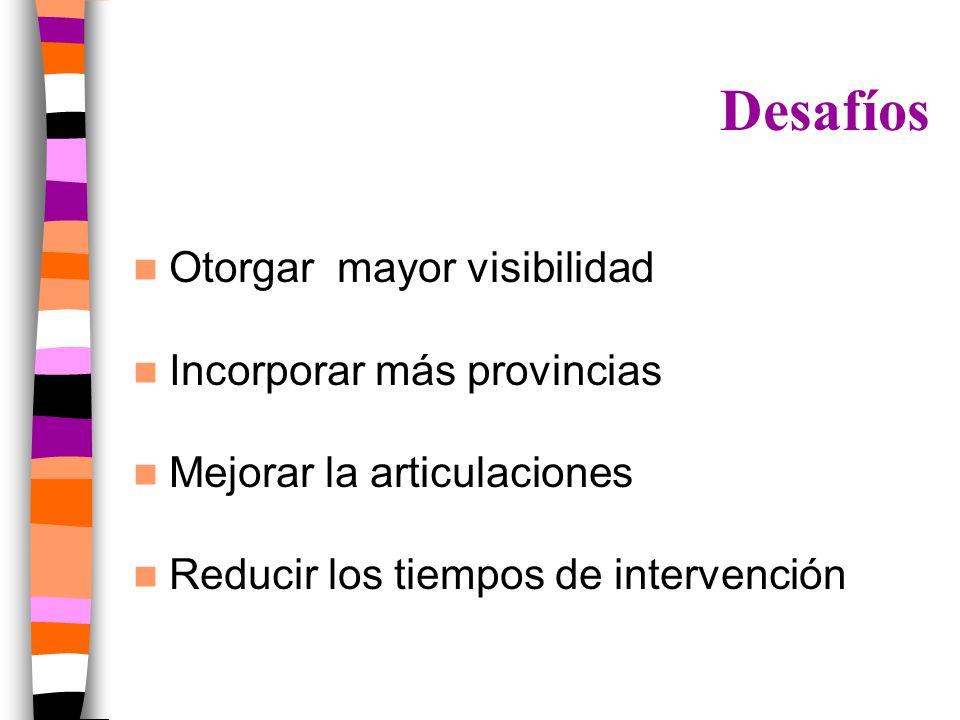 Desafíos Otorgar mayor visibilidad Incorporar más provincias Mejorar la articulaciones Reducir los tiempos de intervención