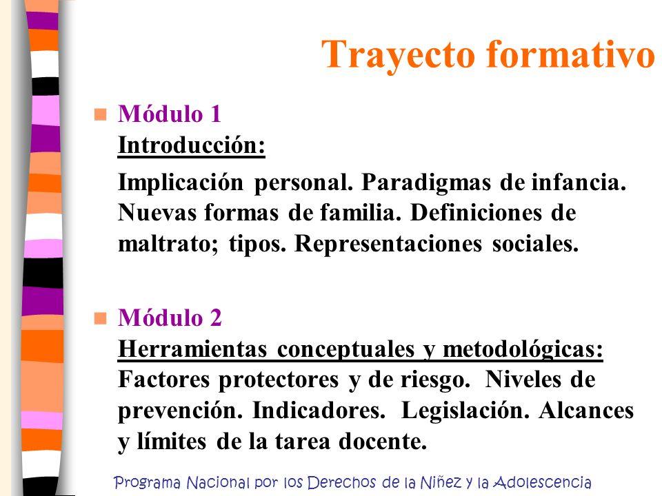 Trayecto formativo Módulo 1 Introducción: Implicación personal.