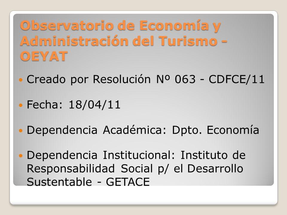 Observatorio de Economía y Administración del Turismo - OEYAT Creado por Resolución Nº 063 - CDFCE/11 Fecha: 18/04/11 Dependencia Académica: Dpto.