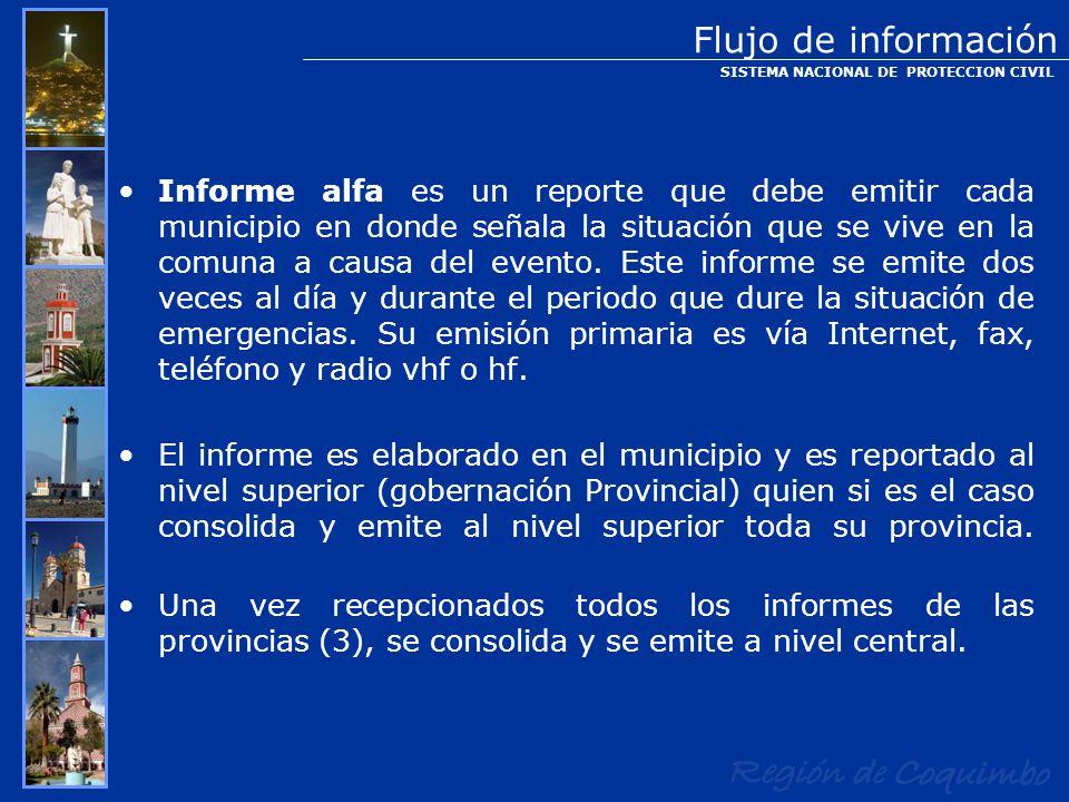 Informe alfa es un reporte que debe emitir cada municipio en donde señala la situación que se vive en la comuna a causa del evento. Este informe se em