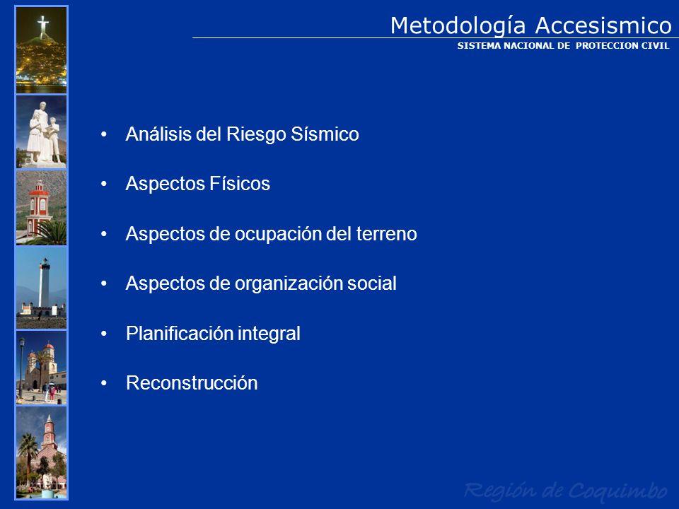 Análisis del Riesgo Sísmico Aspectos Físicos Aspectos de ocupación del terreno Aspectos de organización social Planificación integral Reconstrucción M