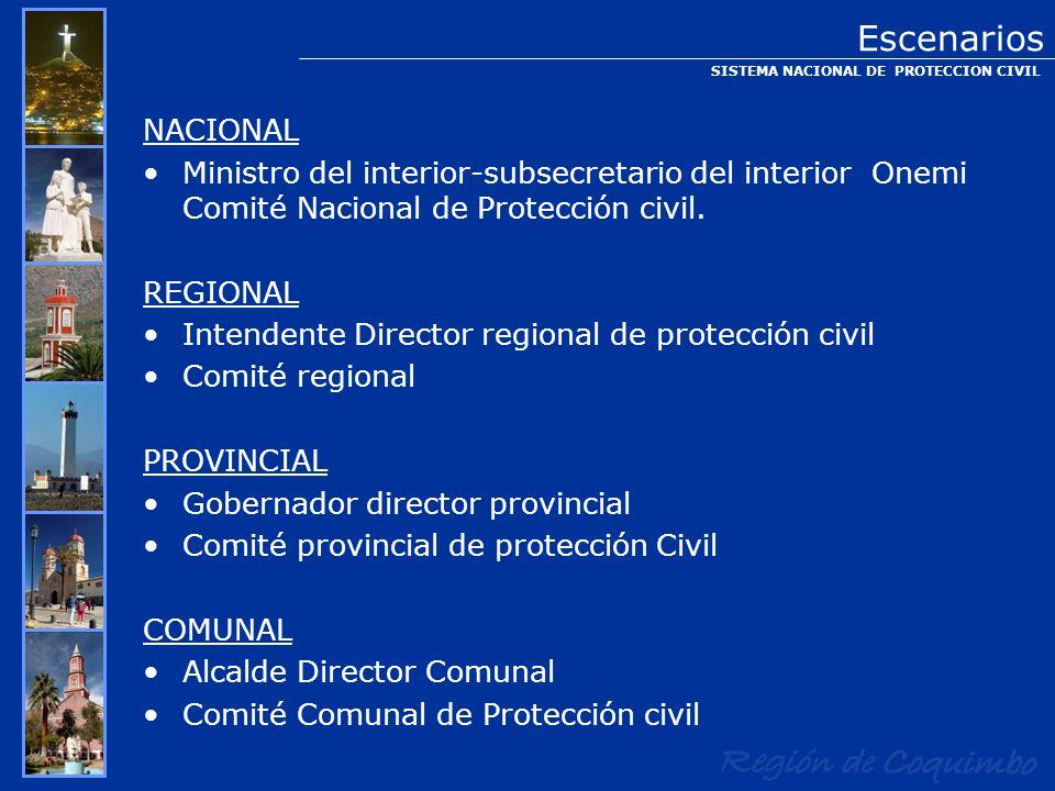 NACIONAL Ministro del interior-subsecretario del interior Onemi Comité Nacional de Protección civil. REGIONAL Intendente Director regional de protecci