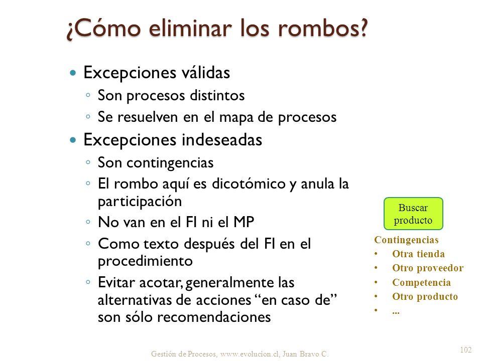Gestión de Procesos, www.evolucion.cl, Juan Bravo C. ¿Cómo eliminar los rombos? Excepciones válidas Son procesos distintos Se resuelven en el mapa de