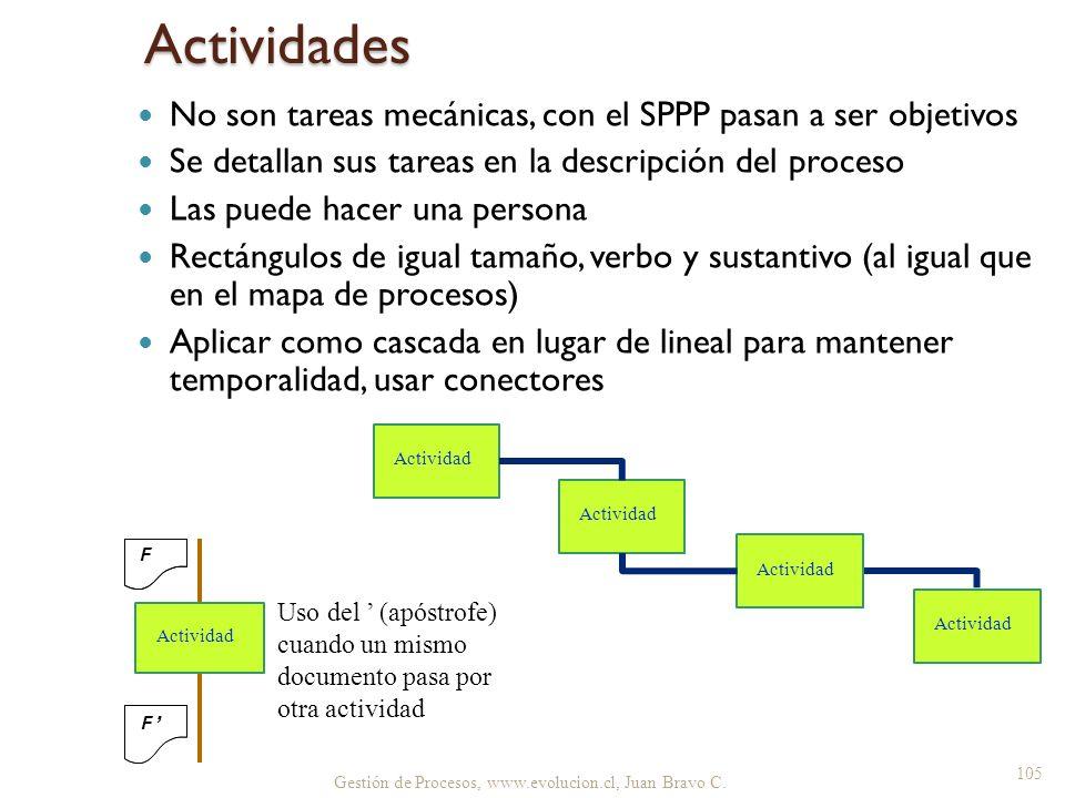 Gestión de Procesos, www.evolucion.cl, Juan Bravo C. Actividades No son tareas mecánicas, con el SPPP pasan a ser objetivos Se detallan sus tareas en