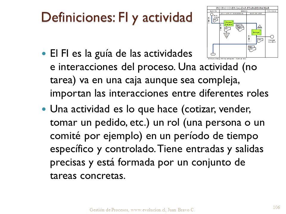 Definiciones: FI y actividad El FI es la guía de las actividades e interacciones del proceso. Una actividad (no tarea) va en una caja aunque sea compl