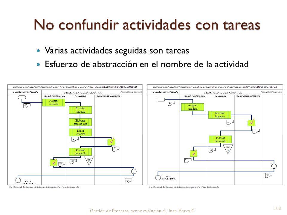 No confundir actividades con tareas Varias actividades seguidas son tareas Esfuerzo de abstracción en el nombre de la actividad Gestión de Procesos, w