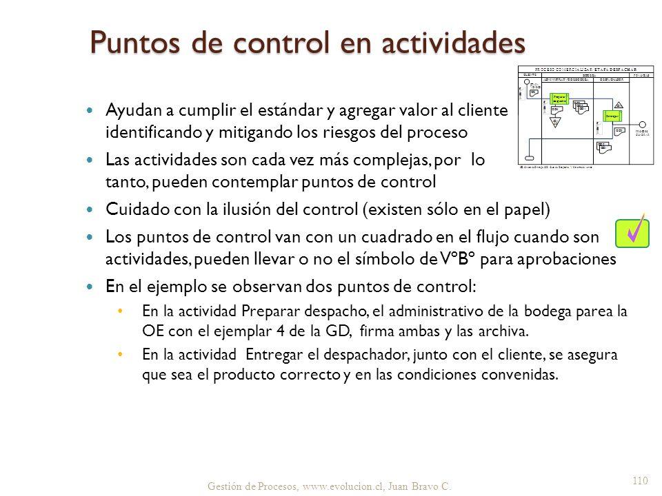 Puntos de control en actividades Ayudan a cumplir el estándar y agregar valor al cliente identificando y mitigando los riesgos del proceso Las activid