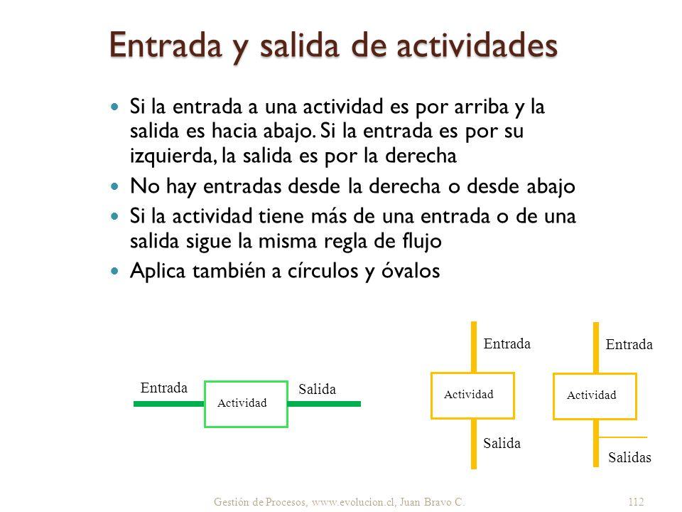 Gestión de Procesos, www.evolucion.cl, Juan Bravo C. Entrada y salida de actividades Si la entrada a una actividad es por arriba y la salida es hacia