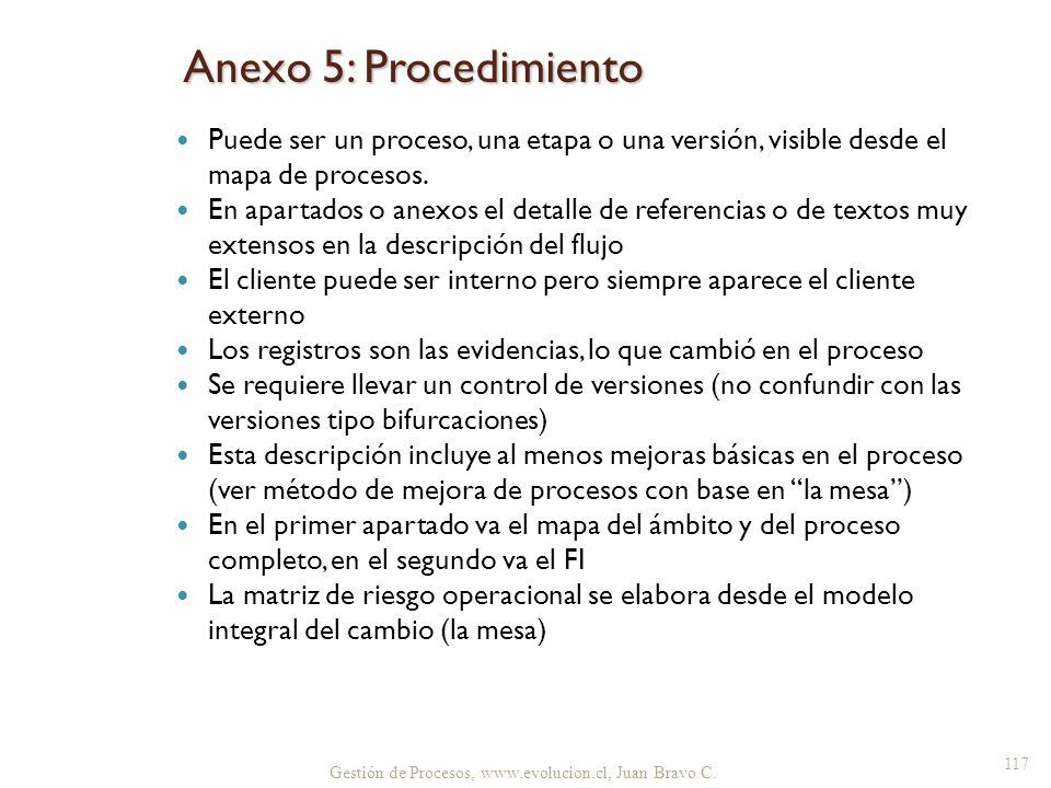 Anexo 5: Procedimiento Puede ser un proceso, una etapa o una versión, visible desde el mapa de procesos. En apartados o anexos el detalle de referenci
