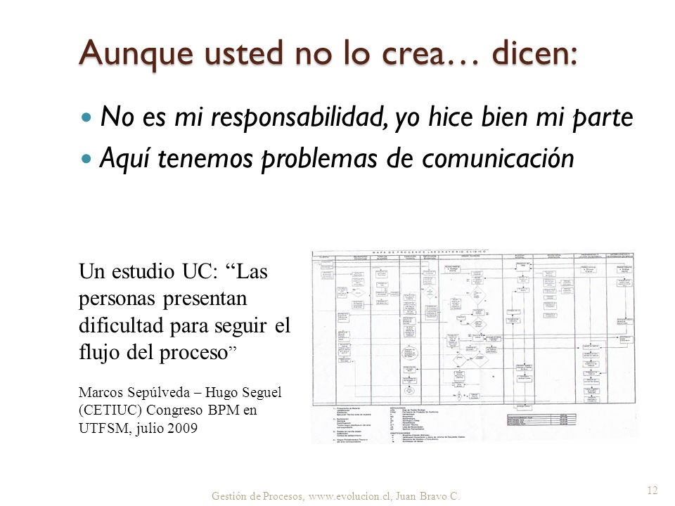 Aunque usted no lo crea… dicen: Gestión de Procesos, www.evolucion.cl, Juan Bravo C. 12 No es mi responsabilidad, yo hice bien mi parte Aquí tenemos p