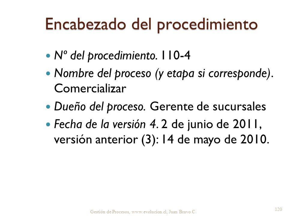 Encabezado del procedimiento Nº del procedimiento. 110-4 Nombre del proceso (y etapa si corresponde). Comercializar Dueño del proceso. Gerente de sucu