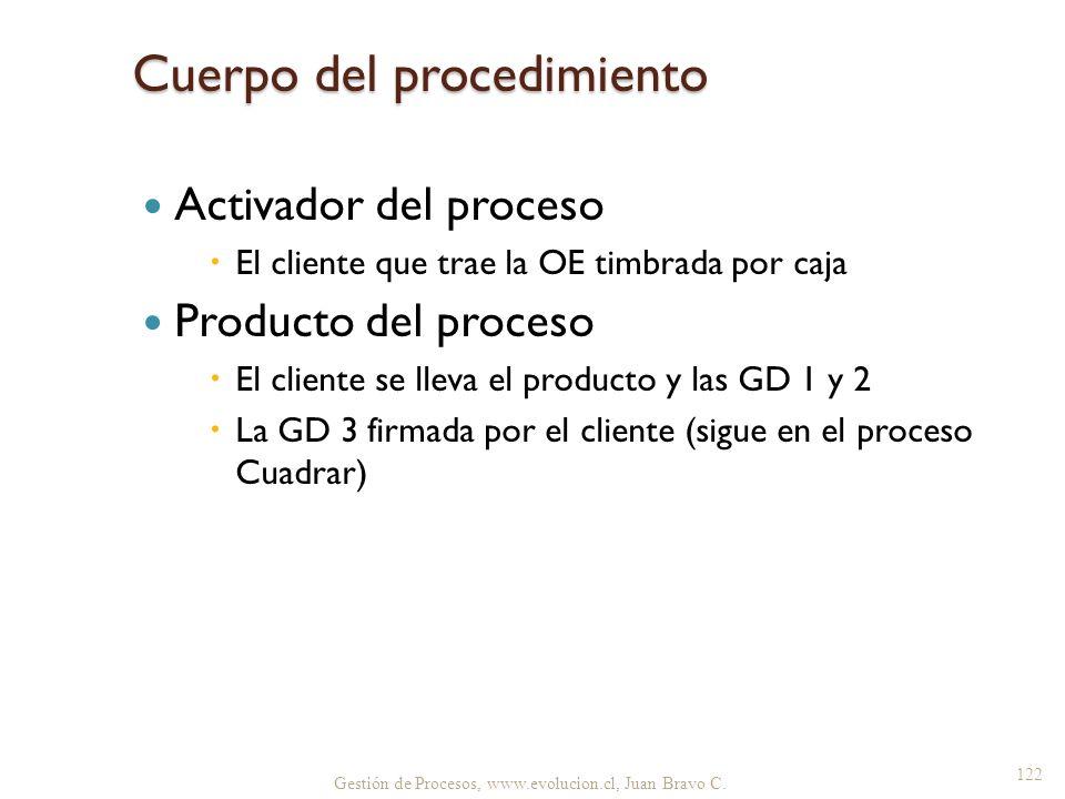 Cuerpo del procedimiento Activador del proceso El cliente que trae la OE timbrada por caja Producto del proceso El cliente se lleva el producto y las