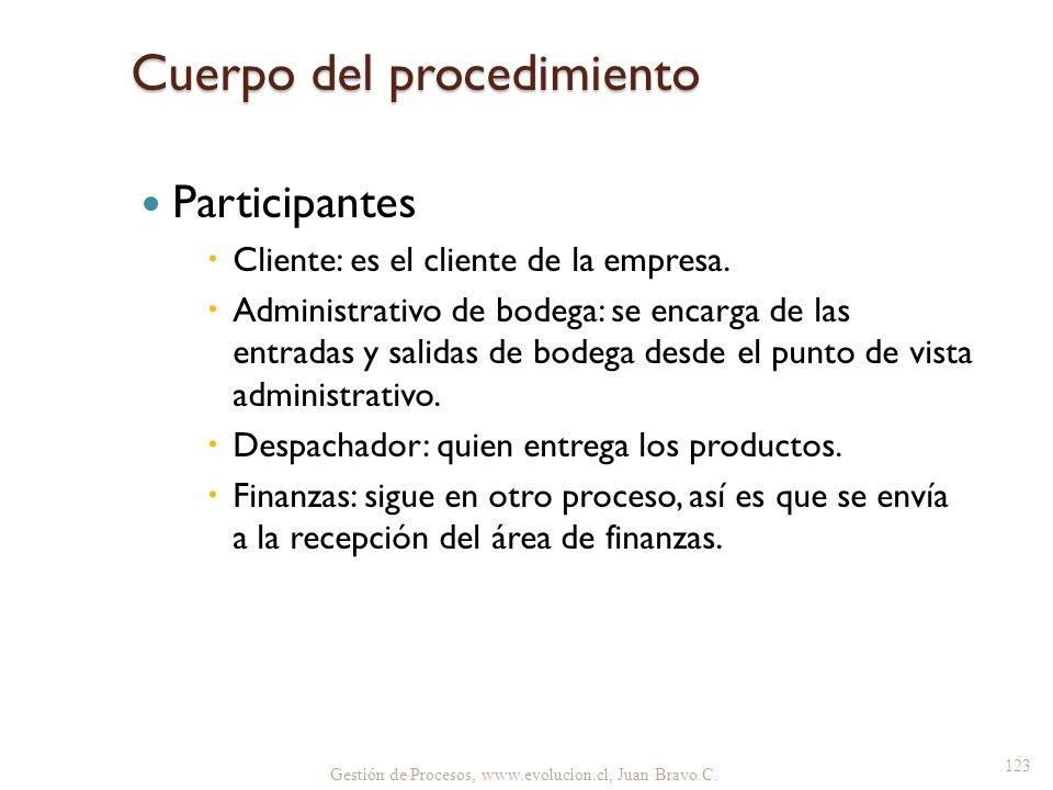 Cuerpo del procedimiento Participantes Cliente: es el cliente de la empresa. Administrativo de bodega: se encarga de las entradas y salidas de bodega