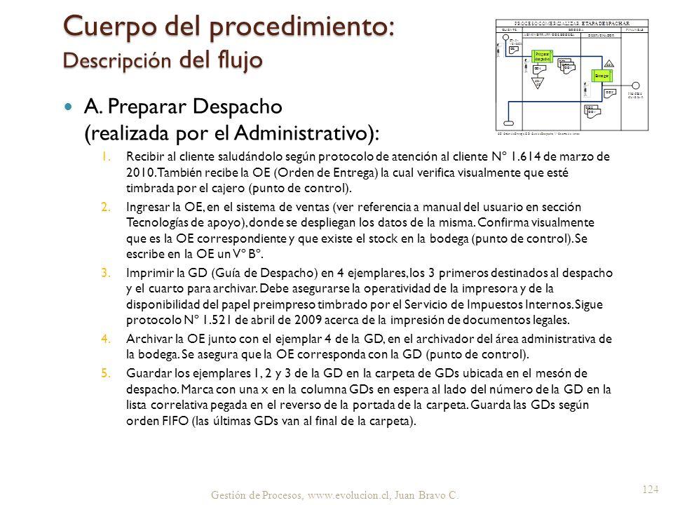 A. Preparar Despacho (realizada por el Administrativo): 1.Recibir al cliente saludándolo según protocolo de atención al cliente Nº 1.614 de marzo de 2
