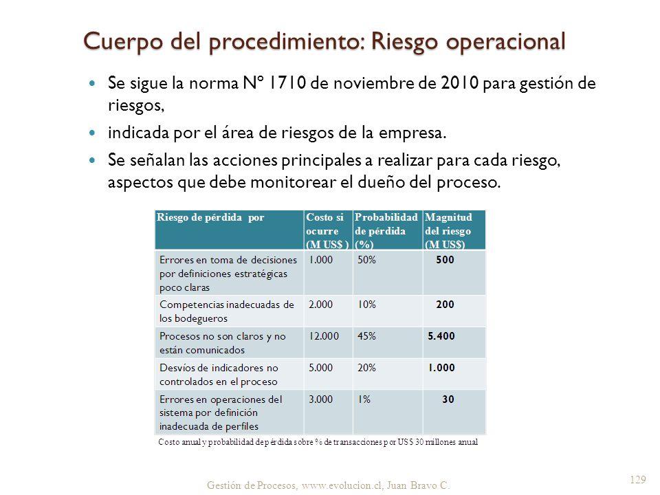 Se sigue la norma Nº 1710 de noviembre de 2010 para gestión de riesgos, indicada por el área de riesgos de la empresa. Se señalan las acciones princip