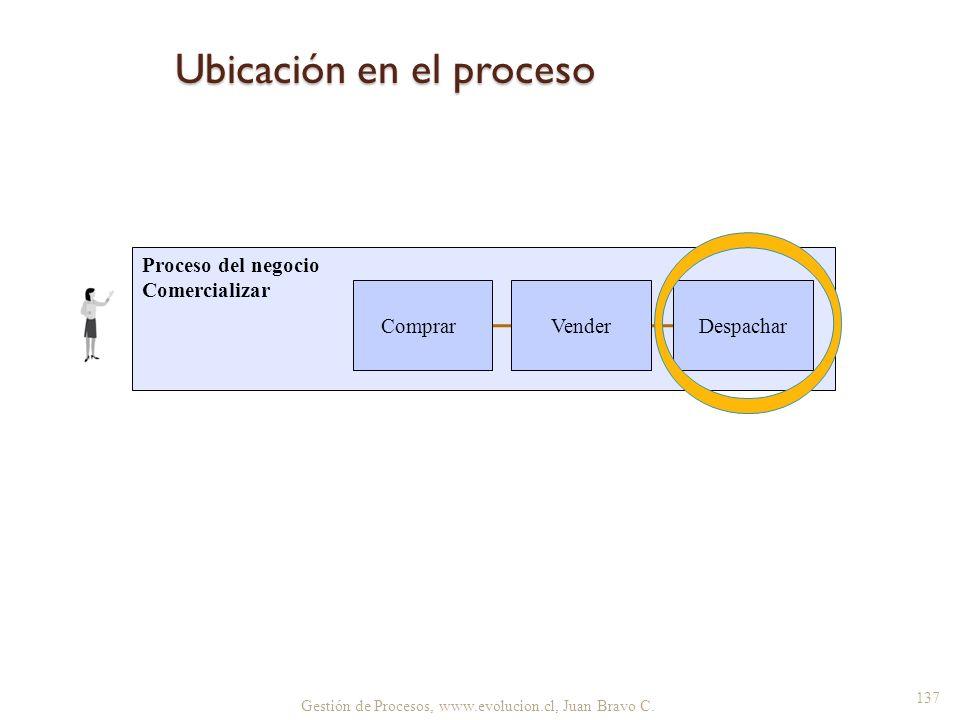 Ubicación en el proceso Gestión de Procesos, www.evolucion.cl, Juan Bravo C. 137 Proceso del negocio Comercializar Vender Comprar Despachar