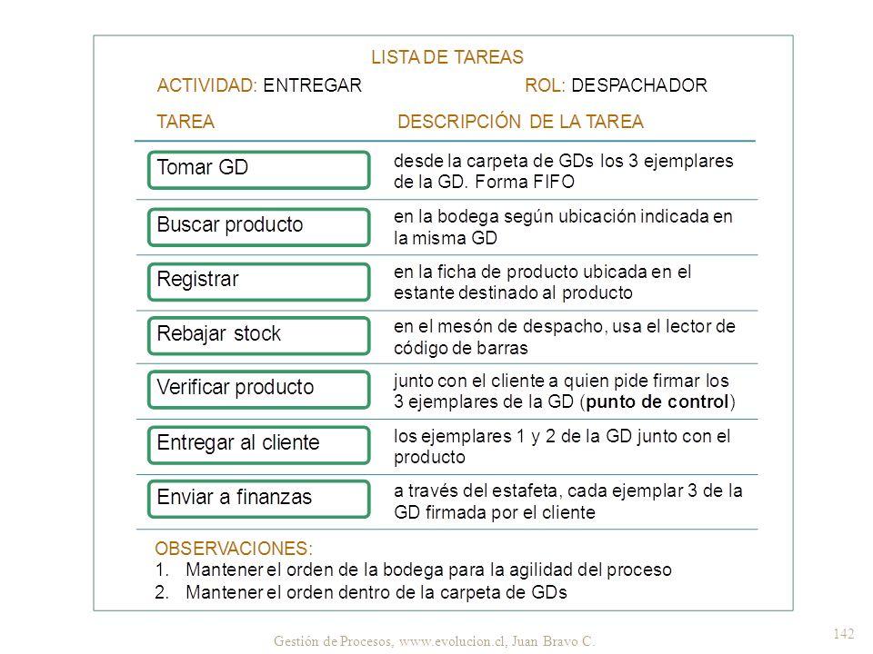 Gestión de Procesos, www.evolucion.cl, Juan Bravo C. 142