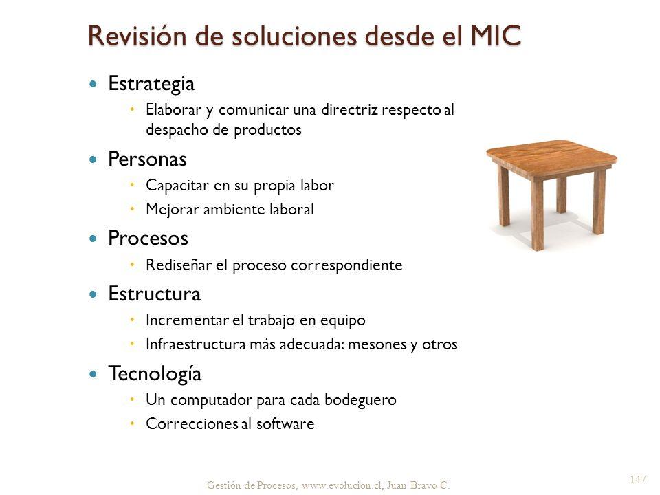 Revisión de soluciones desde el MIC Gestión de Procesos, www.evolucion.cl, Juan Bravo C. 147 Estrategia Elaborar y comunicar una directriz respecto al
