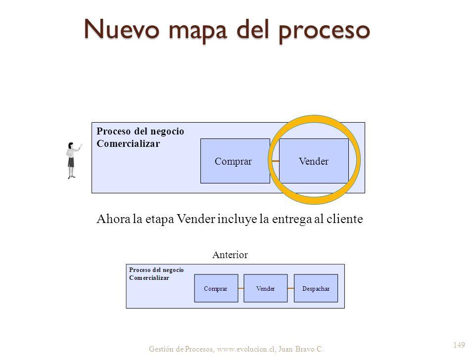 Nuevo mapa del proceso Gestión de Procesos, www.evolucion.cl, Juan Bravo C. 149 Proceso del negocio Comercializar Vender Comprar Ahora la etapa Vender