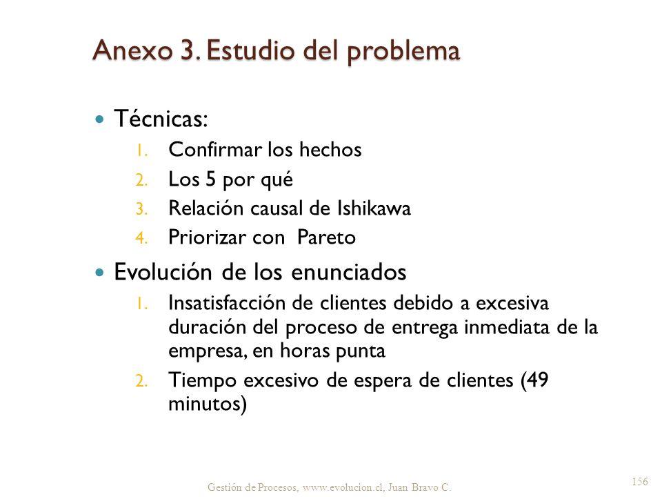 Anexo 3. Estudio del problema Gestión de Procesos, www.evolucion.cl, Juan Bravo C. Técnicas: 1. Confirmar los hechos 2. Los 5 por qué 3. Relación caus