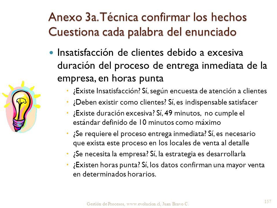 Anexo 3a. Técnica confirmar los hechos Cuestiona cada palabra del enunciado Insatisfacción de clientes debido a excesiva duración del proceso de entre