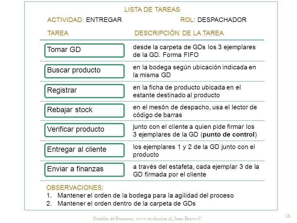 Gestión de Procesos, www.evolucion.cl, Juan Bravo C. 16 LISTA DE TAREAS ACTIVIDAD: ENTREGAR ROL: DESPACHADOR TAREA DESCRIPCIÓN DE LA TAREA desde la ca