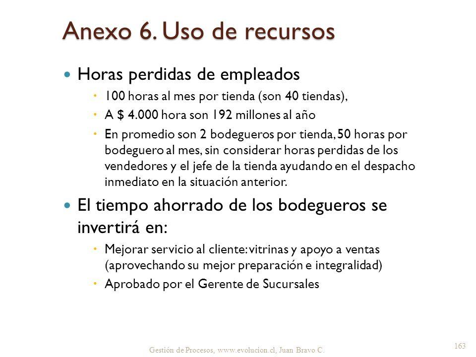Anexo 6. Uso de recursos Horas perdidas de empleados 100 horas al mes por tienda (son 40 tiendas), A $ 4.000 hora son 192 millones al año En promedio