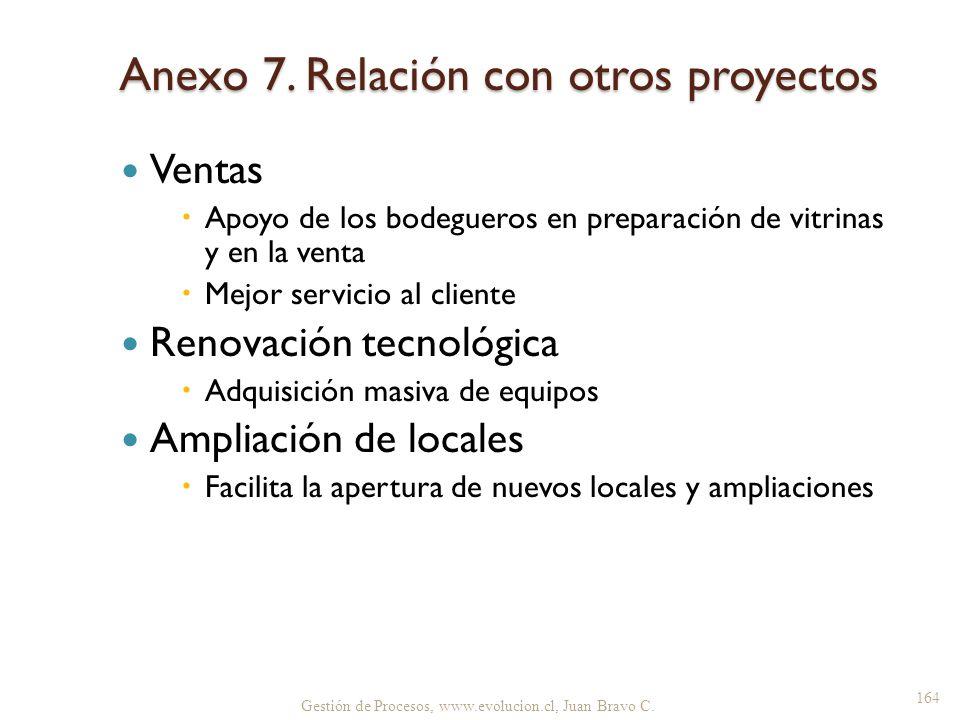 Anexo 7. Relación con otros proyectos Ventas Apoyo de los bodegueros en preparación de vitrinas y en la venta Mejor servicio al cliente Renovación tec