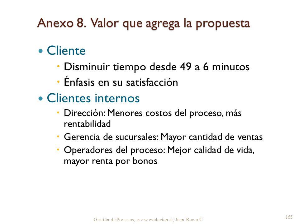 Anexo 8. Valor que agrega la propuesta Cliente Disminuir tiempo desde 49 a 6 minutos Énfasis en su satisfacción Clientes internos Dirección: Menores c