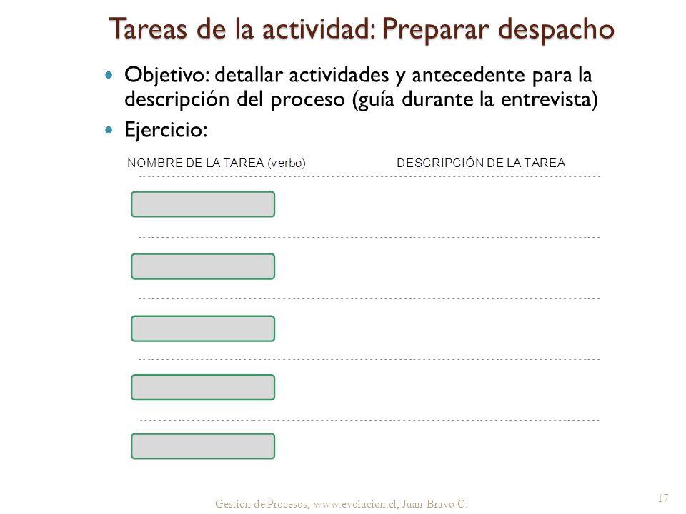 Gestión de Procesos, www.evolucion.cl, Juan Bravo C. 17 Tareas de la actividad: Preparar despacho Objetivo: detallar actividades y antecedente para la