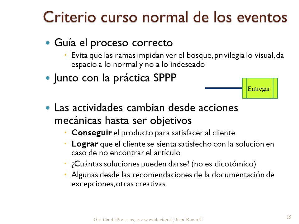 Gestión de Procesos, www.evolucion.cl, Juan Bravo C. Criterio curso normal de los eventos Guía el proceso correcto Evita que las ramas impidan ver el
