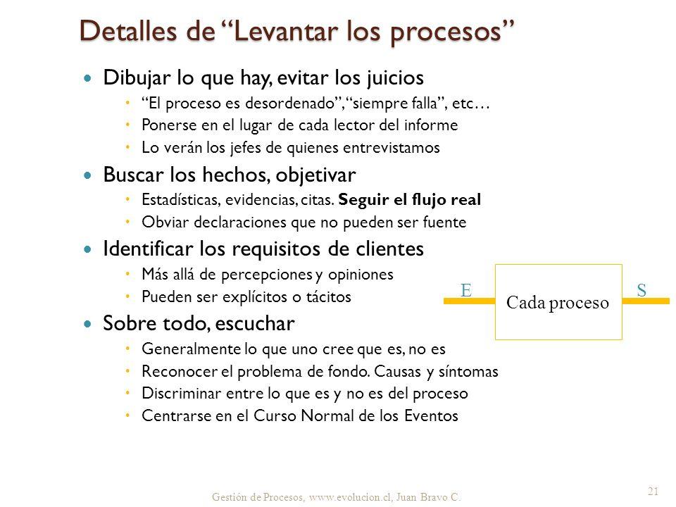 Gestión de Procesos, www.evolucion.cl, Juan Bravo C. Detalles de Levantar los procesos Dibujar lo que hay, evitar los juicios El proceso es desordenad