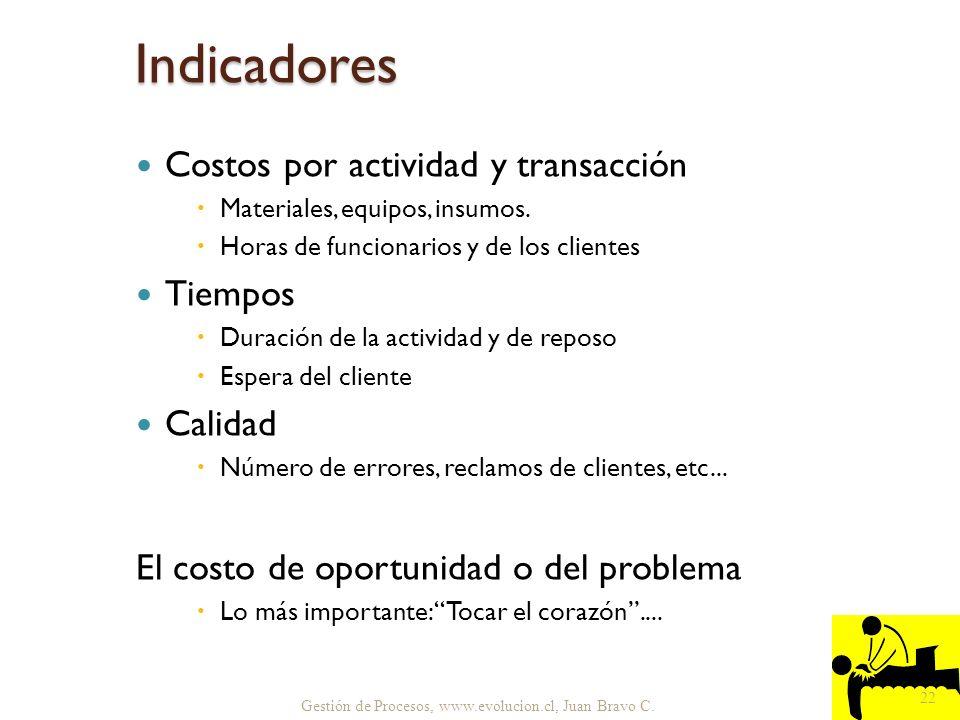 Gestión de Procesos, www.evolucion.cl, Juan Bravo C. Costos por actividad y transacción Materiales, equipos, insumos. Horas de funcionarios y de los c