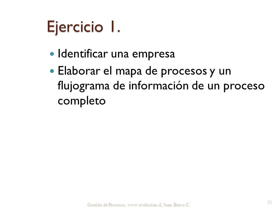 Gestión de Procesos, www.evolucion.cl, Juan Bravo C. Ejercicio 1. Identificar una empresa Elaborar el mapa de procesos y un flujograma de información
