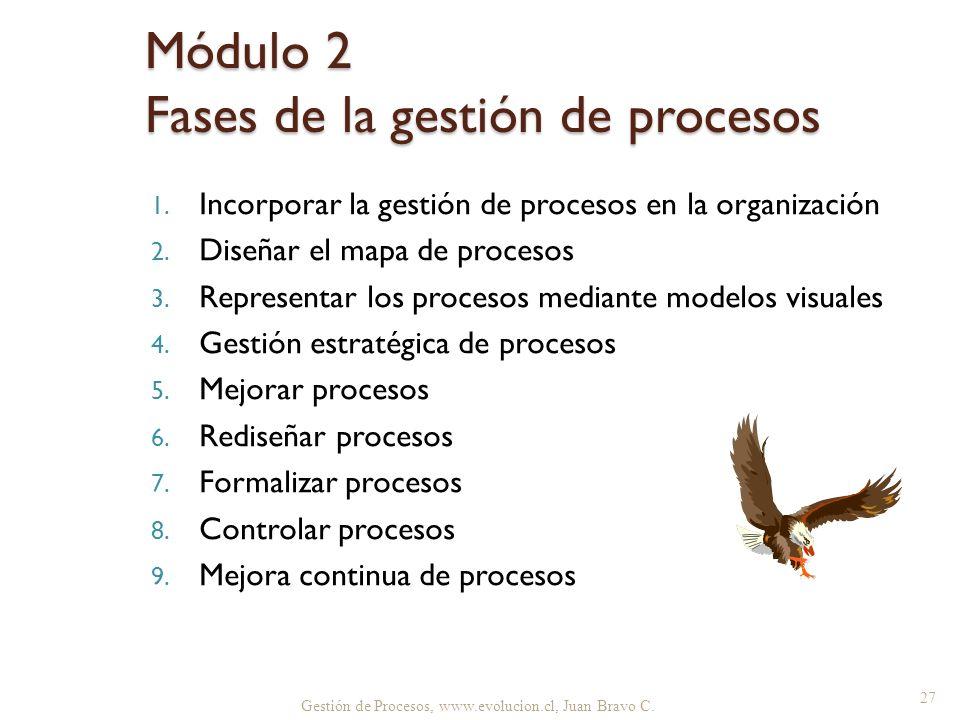 Gestión de Procesos, www.evolucion.cl, Juan Bravo C. 1. Incorporar la gestión de procesos en la organización 2. Diseñar el mapa de procesos 3. Represe