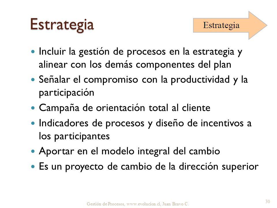 Estrategia Incluir la gestión de procesos en la estrategia y alinear con los demás componentes del plan Señalar el compromiso con la productividad y l