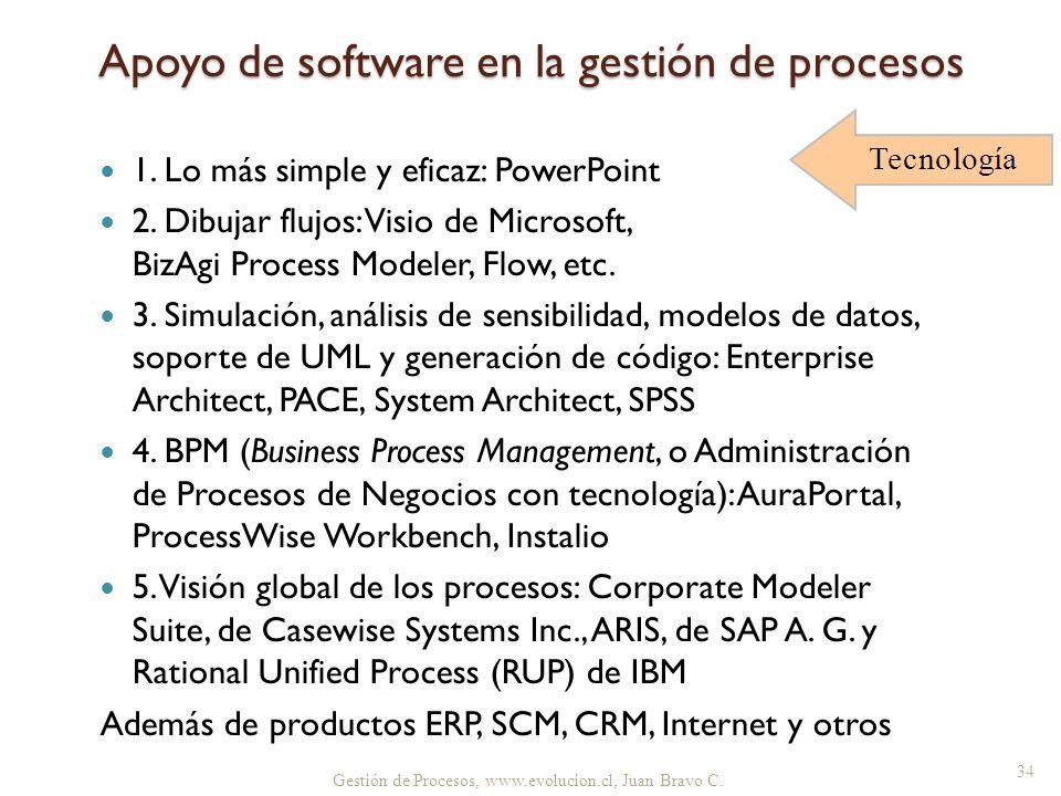 Apoyo de software en la gestión de procesos 1. Lo más simple y eficaz: PowerPoint 2. Dibujar flujos: Visio de Microsoft, BizAgi Process Modeler, Flow,