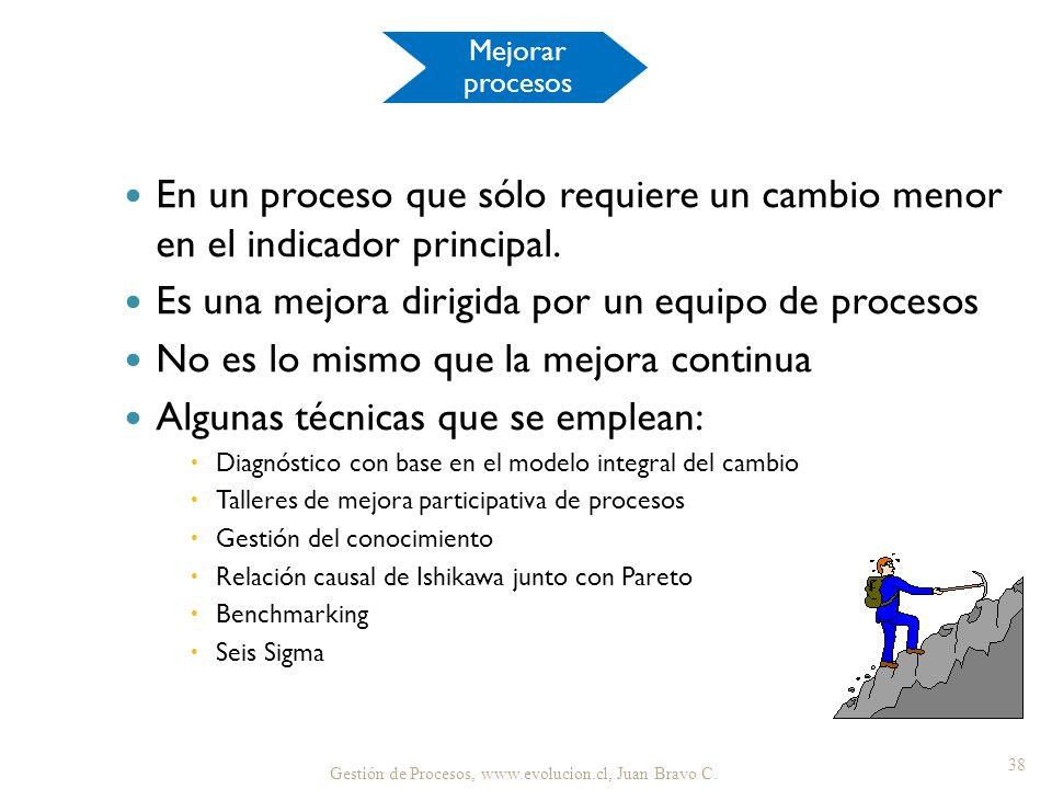 Gestión de Procesos, www.evolucion.cl, Juan Bravo C. 38 En un proceso que sólo requiere un cambio menor en el indicador principal. Es una mejora dirig
