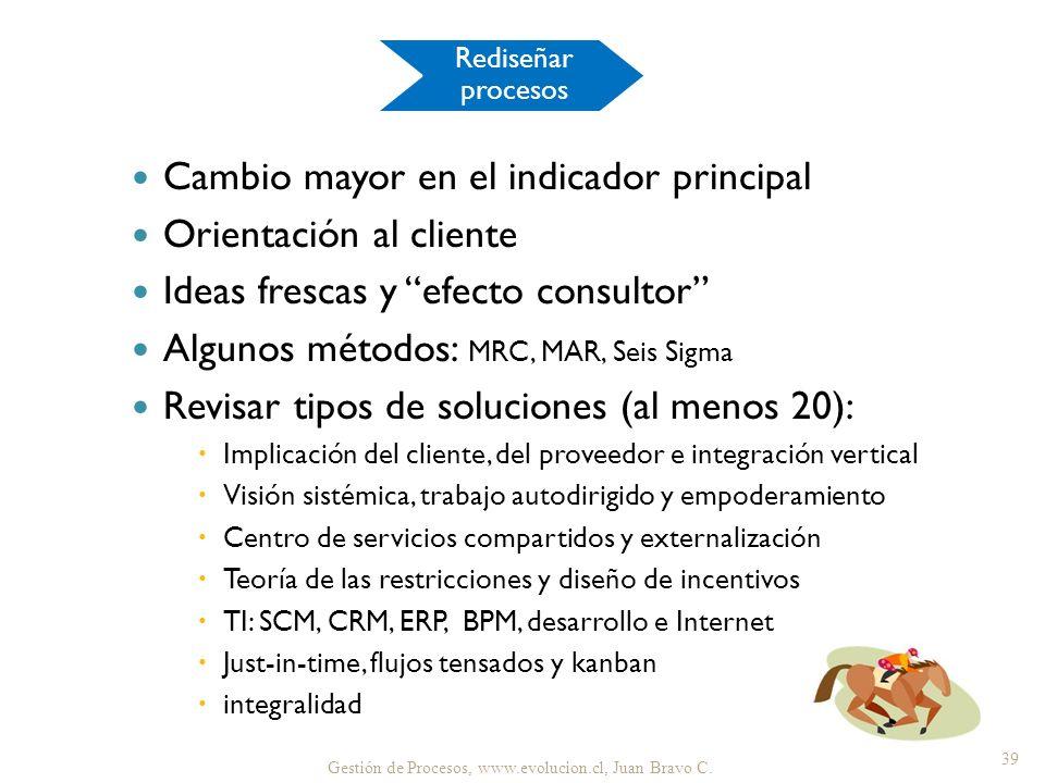 Cambio mayor en el indicador principal Orientación al cliente Ideas frescas y efecto consultor Algunos métodos: MRC, MAR, Seis Sigma Revisar tipos de