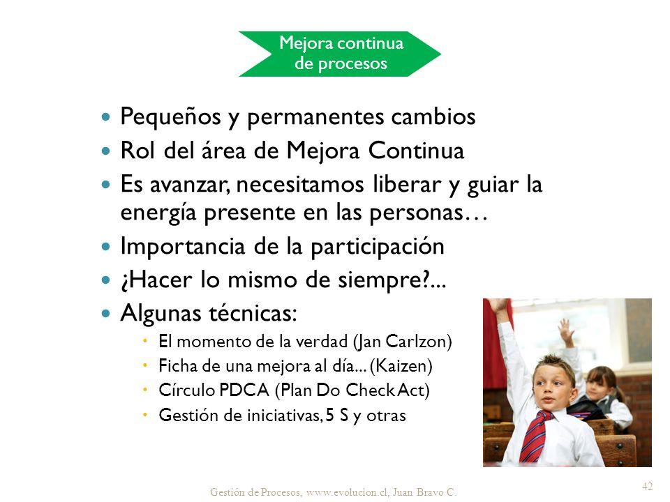 Gestión de Procesos, www.evolucion.cl, Juan Bravo C. Pequeños y permanentes cambios Rol del área de Mejora Continua Es avanzar, necesitamos liberar y