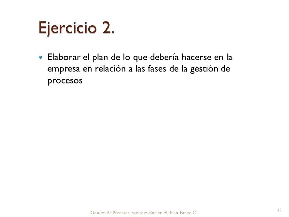 Gestión de Procesos, www.evolucion.cl, Juan Bravo C. Ejercicio 2. Elaborar el plan de lo que debería hacerse en la empresa en relación a las fases de