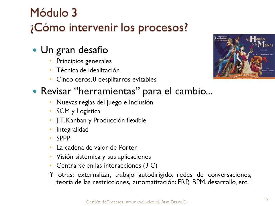 Gestión de Procesos, www.evolucion.cl, Juan Bravo C. Un gran desafío Principios generales Técnica de idealización Cinco ceros, 8 despilfarros evitable