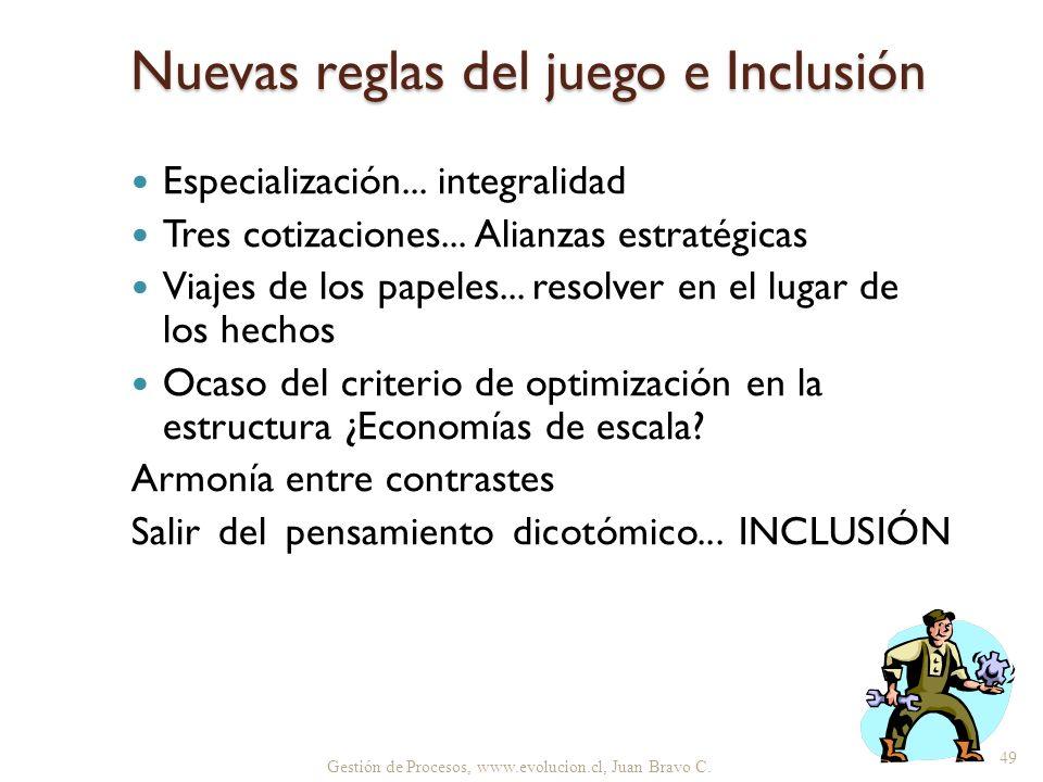 Gestión de Procesos, www.evolucion.cl, Juan Bravo C. Especialización... integralidad Tres cotizaciones... Alianzas estratégicas Viajes de los papeles.
