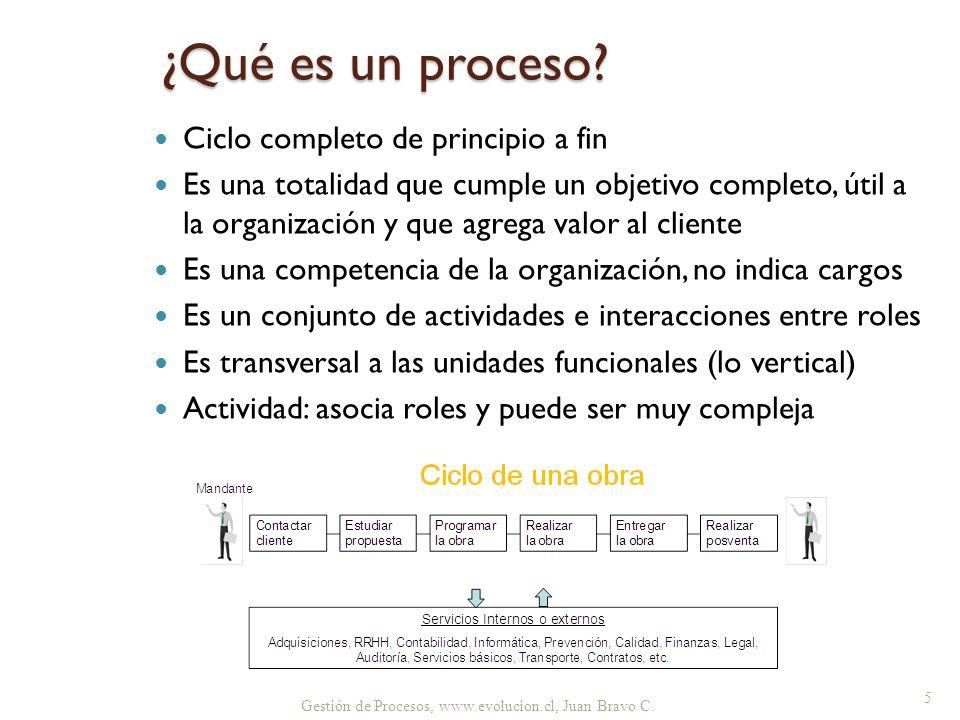 ¿Qué es un proceso? Ciclo completo de principio a fin Es una totalidad que cumple un objetivo completo, útil a la organización y que agrega valor al c