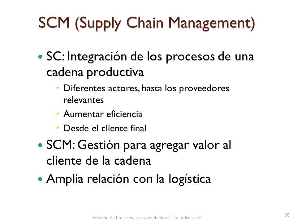 Gestión de Procesos, www.evolucion.cl, Juan Bravo C. SCM (Supply Chain Management) SC: Integración de los procesos de una cadena productiva Diferentes